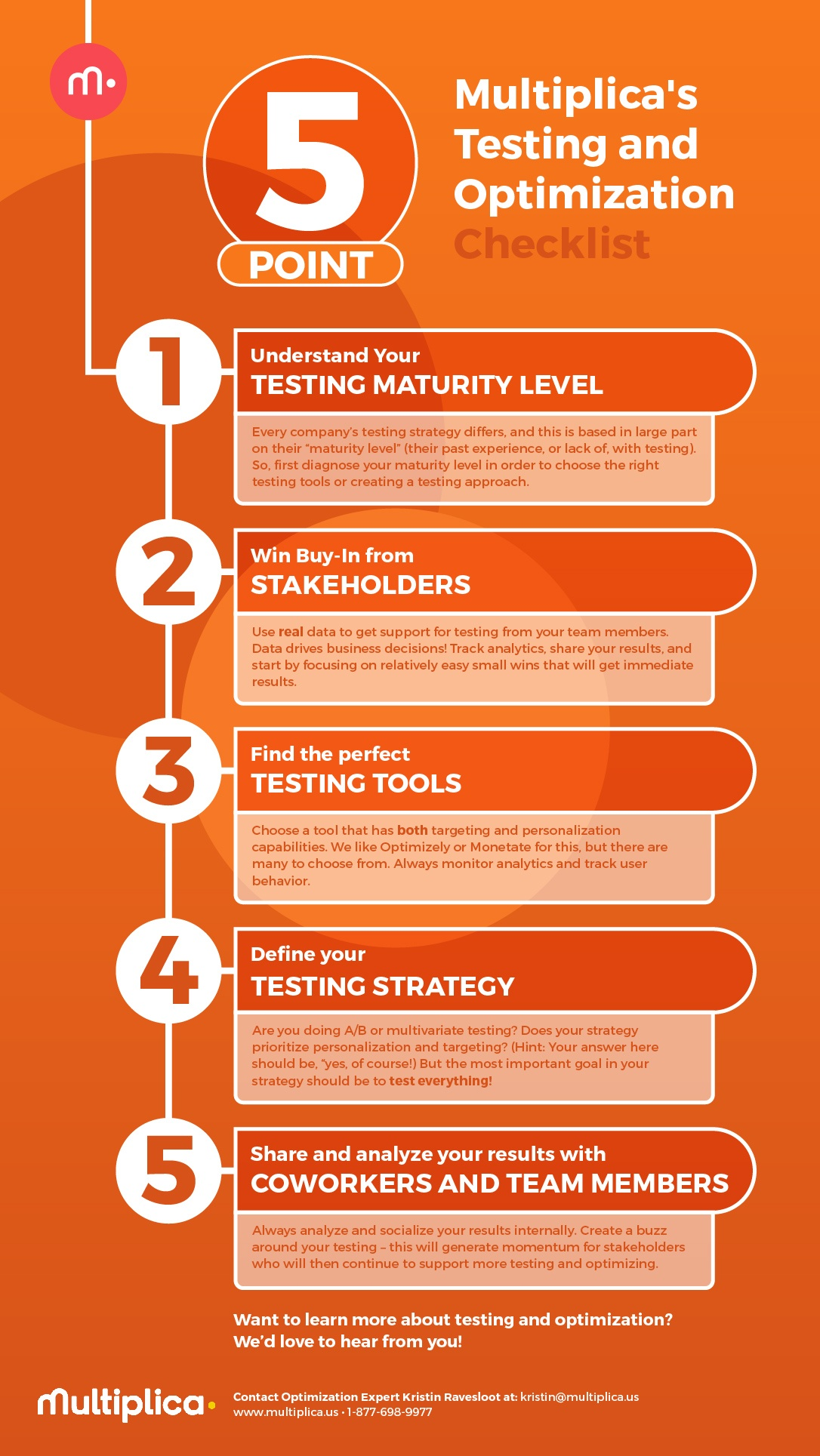 INFOGRAHPIC_5 Point Testing and Optimization Checklist.jpg